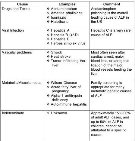 Hydroxychloroquine and chloroquine retinopathy recommendations on screening
